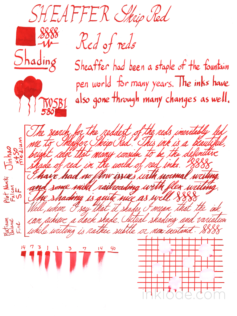 Sheaffer Skrip Red review